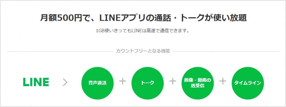 LINEフリープラン料金