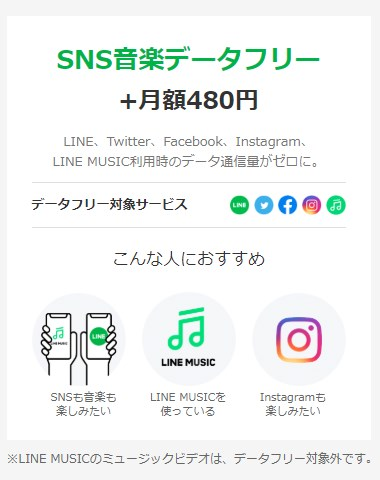 LINE モバイル SNS 音楽データフリーオプション