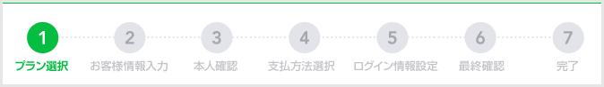 LINEモバイル契約順序