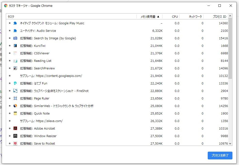 Chrome 専用のタスクマネージャーを起動する
