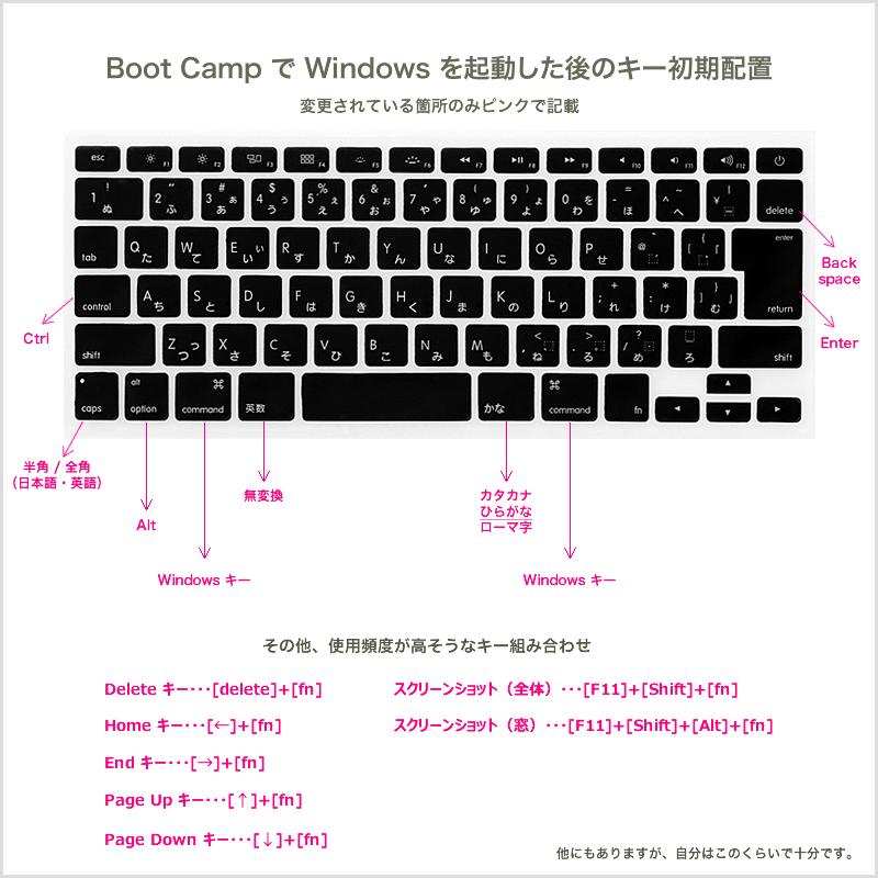Mac Book Air の Boot Camp導入後のキー配置
