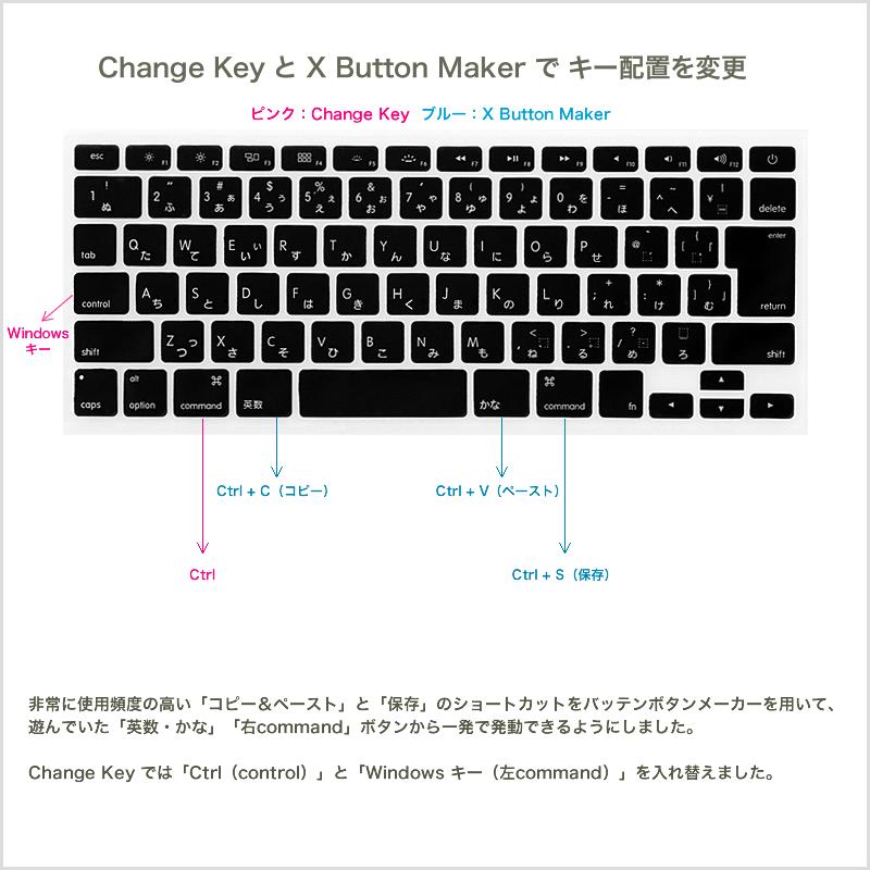 change-key
