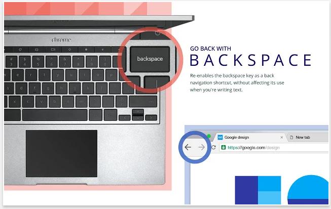 Go Back With Backspace