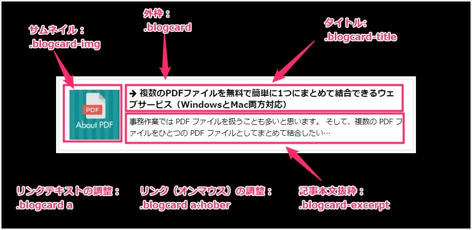 プラグインを使わないでブログカードを設置する手順04