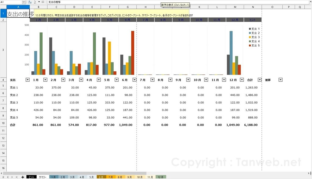 LibreOffice Calc - グラフ