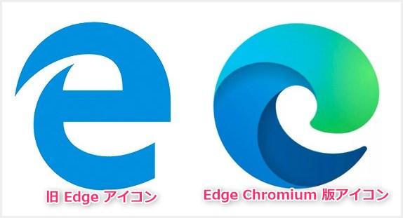 Edge アイコン