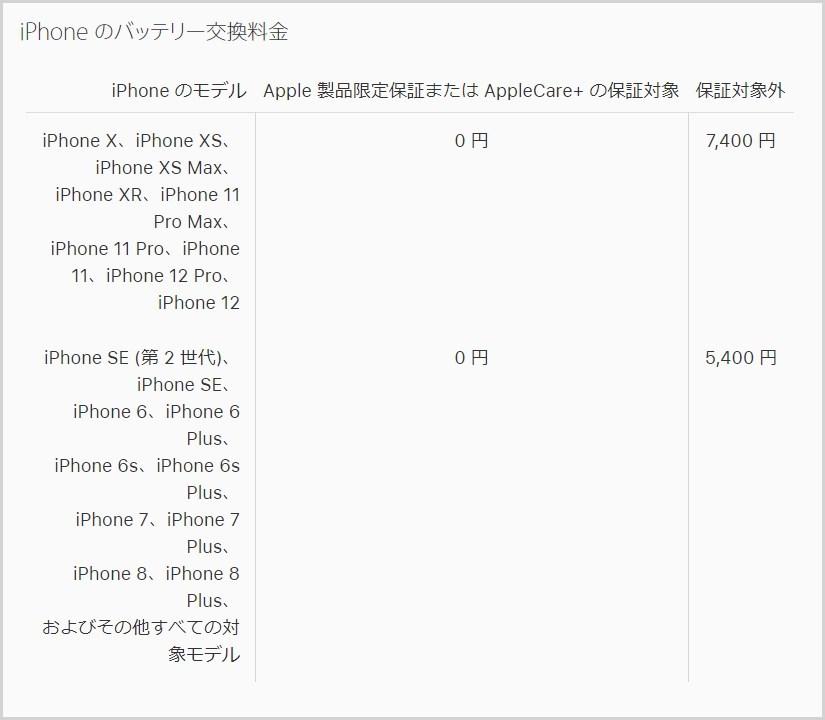 iPhone バッテリー交換の料金