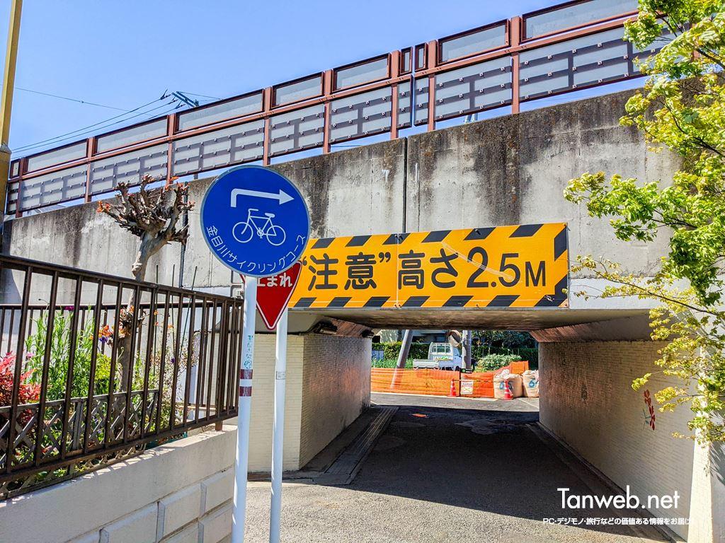 金目川サイクリングコースの案内標識