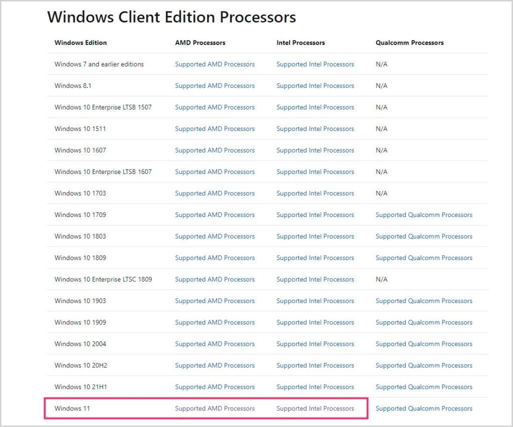 Windows 11 をサポートしている CPU