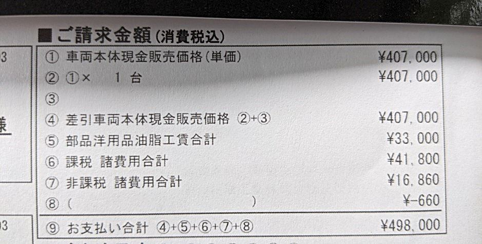 PCX160(KF47)の実際の購入金額