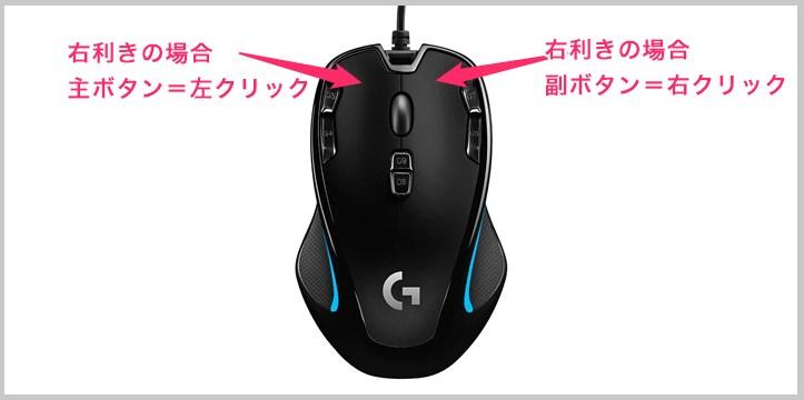 マウス操作「右利き」