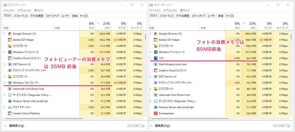 Windows 11 のフォトのメモリ消費はなかなか多めです